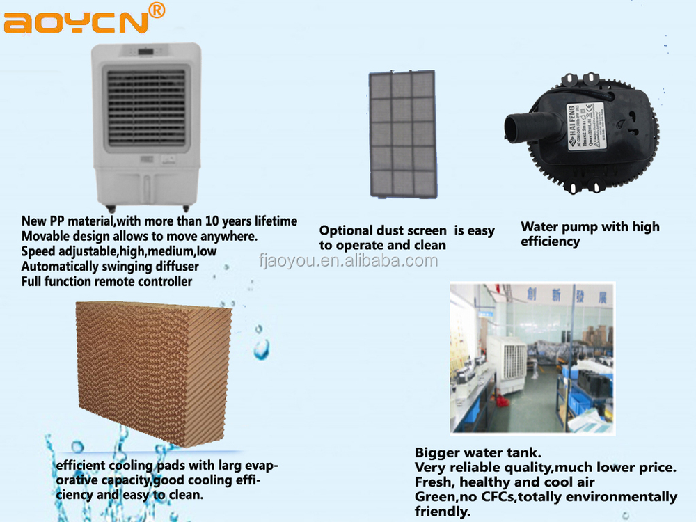 Wall Mount Evaporative Cooler : Small wall window mounted evaporative air cooler buy