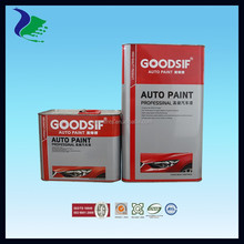 High Gloss China Car Paint For Toyota ( Manufacture in Guangzhou )