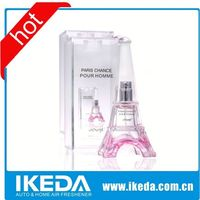 Oil based sweet scent perfume