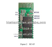 good quality wireless rs232 bluetooth module HC-05