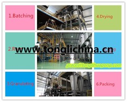 high purity/good water solubility polymer for paper making adhesive