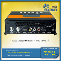 HDMI vga to dvb-t audio/video encoder modulator