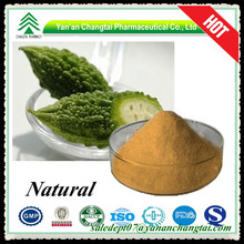Hot Sale high quality organic bitter melon p.e. for plant extract