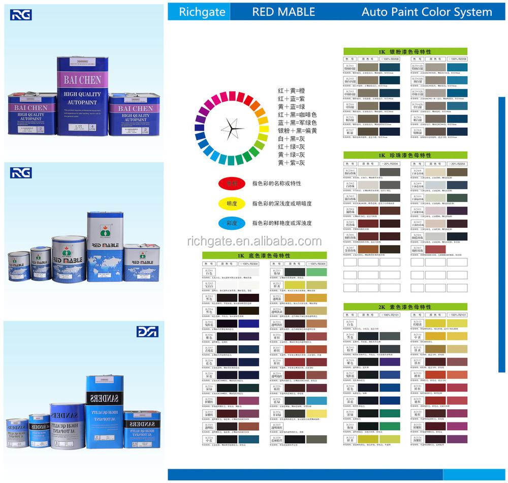Auto Paint Application 1k Primer Surfacers Buy Car Paint