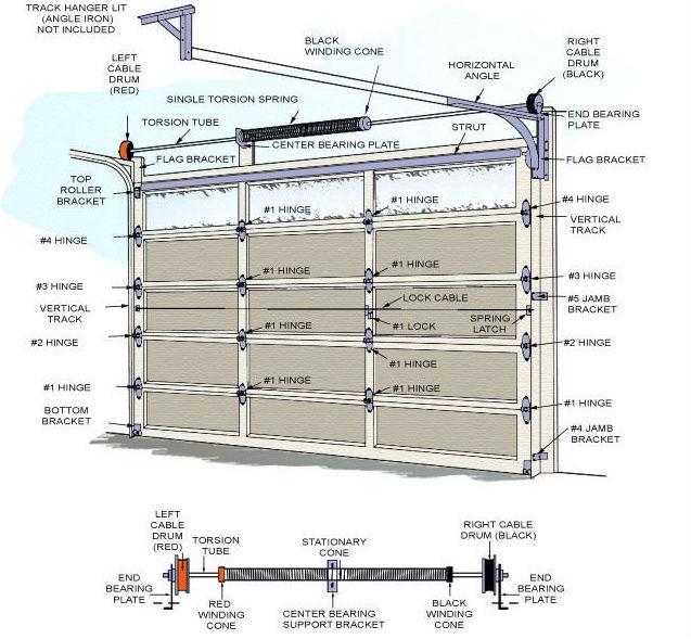 Sectional garage door hardware double track buy garage for Garage door horizontal track