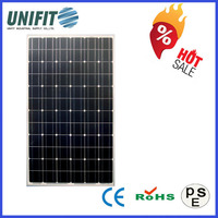 New Design 72 Cell Solar Photovoltaic Module With CE TUV