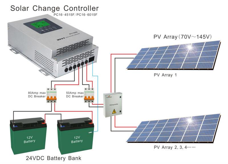 High Efficiency Gt 98 24v 48v 60a Solar Charge Controller
