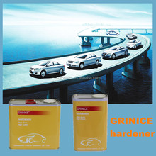 car paint using good quality 2k lacquer hardener