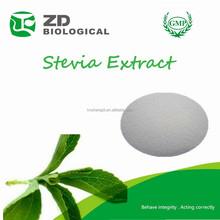 Stevia extract, Stevia sweetener
