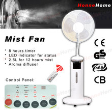 Water spray cooling stand fan with mosquito repeller