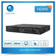 Best Factory Price for 32ch Standalone DVR