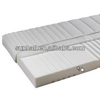 Best quality new style hot sale bed slat holder mattress