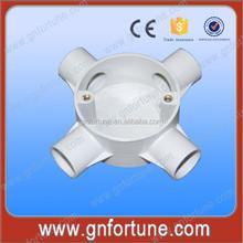 Round Plastic Switch Junction Box