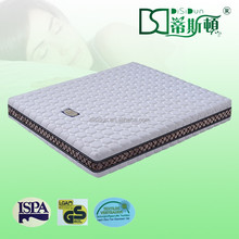 Specialized mattress topper factory luxury cheap queen mattress topper