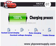 portable battery chargers for cars