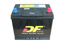 Camel group Apollo OEM supplier 12V Battery, BCI standard 24F-540