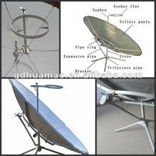 2014 nueva cocina solar portátil solar homed bbq