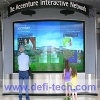6 points IR Touch Frame On 42' Inch TV / Monitor / LED Screen