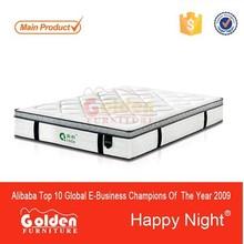 CIFF Guangzhou QINDE box spring mattress sizes GZ2015-5