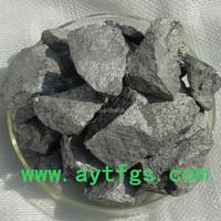 metal manufacturer ferromolybdenum/femo alloy