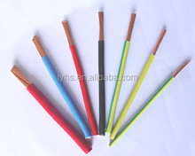PVC insulated electrical cables and wires 300/500V and 450/750V