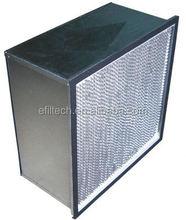 For Cleanrooms ULPA H12 H14 U15 U16 U17 Air Filter filter box fans