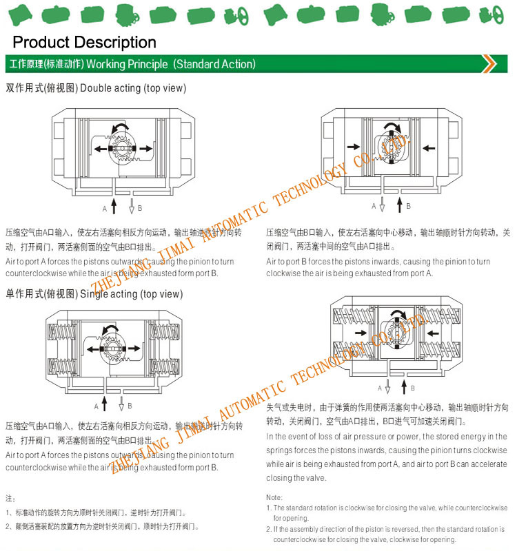 Pneumatic Rotary Valve Actuator Pneumatic Rotary Valve