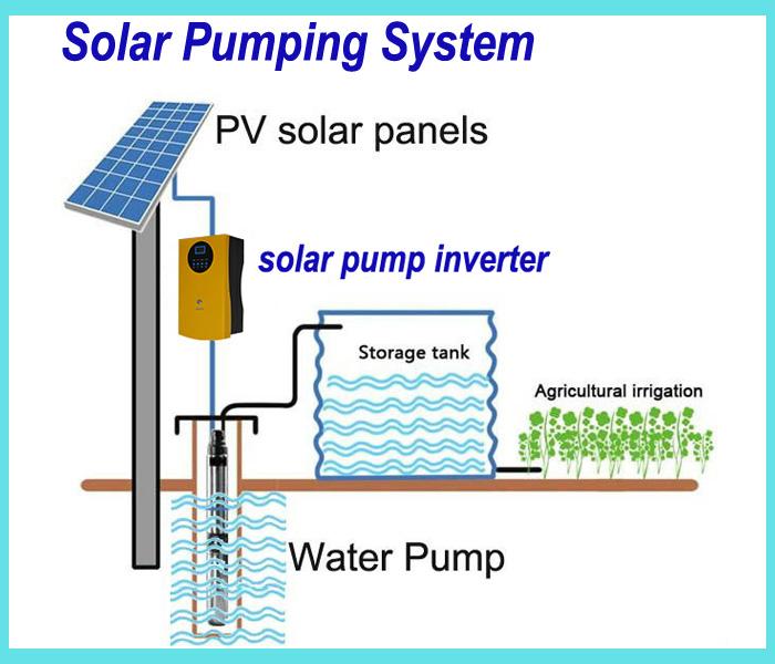 Solar Pump Inverter For 3 Phase Ac Pump 750w 225kw Buy