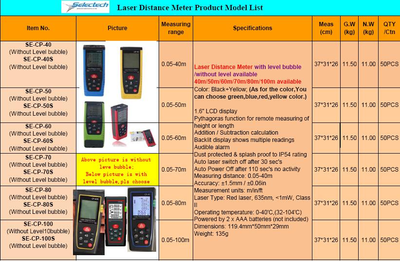 laser long distance meter 40m distance measuring meter laser hunting binoculars golf equipment With Level bubble