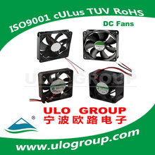 Alibaba China Branded Waterproof Dc Fan Ventilation Manufacturer & Supplier - ULO Group