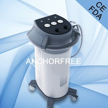 Eye Bag Removal Machine with Water Oxygen Jet Peel
