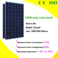 A grade High efficiency 250w photovoltaic solar panel, Solar System Solar Module Solar Panel with TUV IEC MCS INMETRO IDCOL SONC