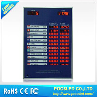 currency exchange rate board \ currency exchange rate sign \ currency bank exchange rate led indoor display