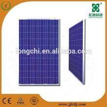 Cheapest 250w solar panel polycrystalline