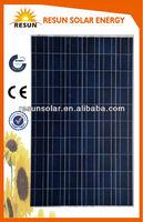 100%TUV CE A-grade 250W 24V pv flexible poly raw material solar panel price per watt for india