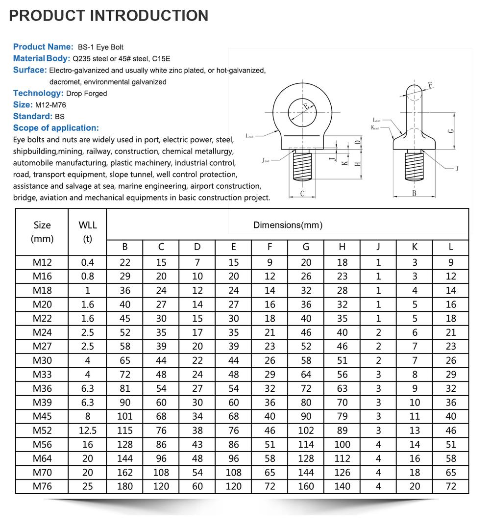 Carbon Steel Drop Forged Metric Thread Bs Type Collar Eye Bolt - Buy ...