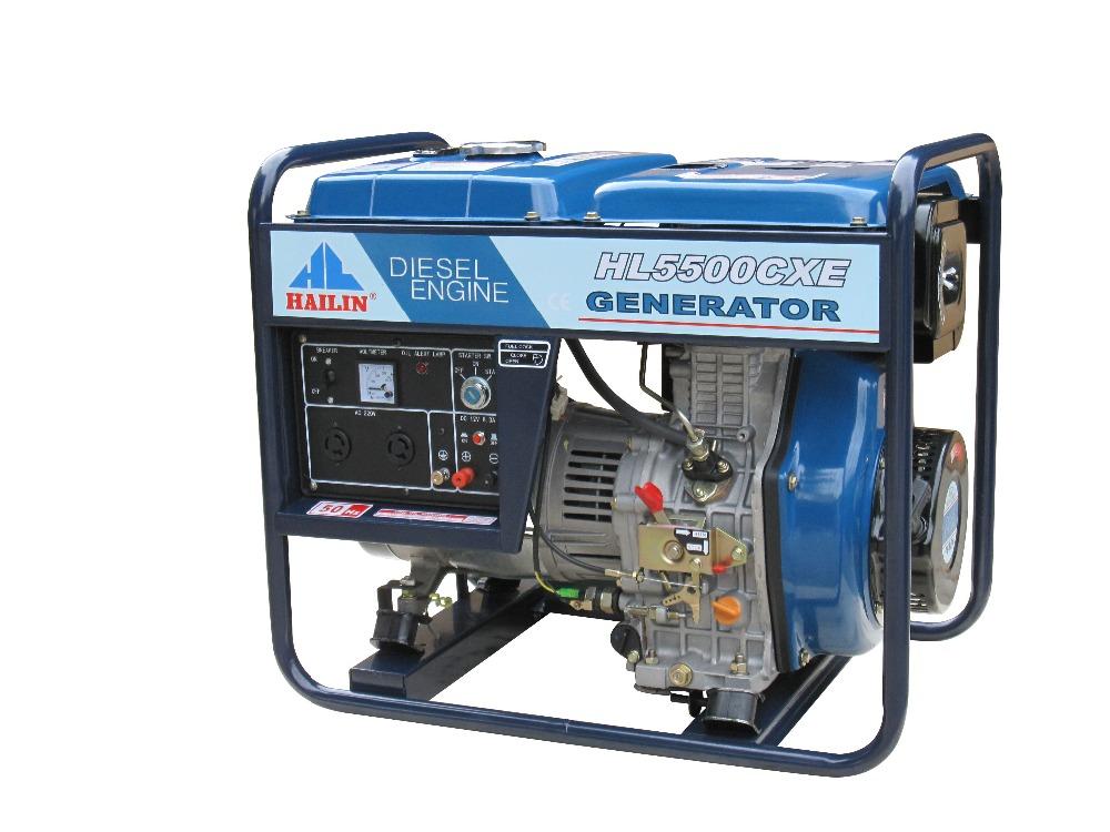Diesel Generators Silent Generators Diesel Generator | MotoGP 2017 Info, Video, Points Table