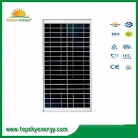 20w 17.5V 1.15A OEM/ODM poly grade A wholesale prices of solar panel made in China