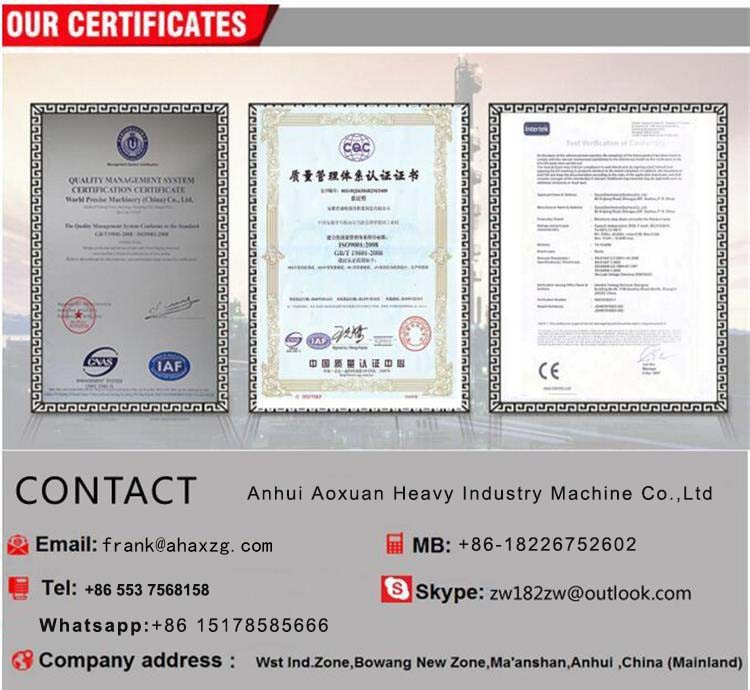Certificate and contact