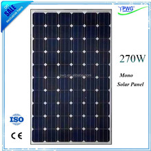 prices for solar energy panels