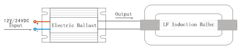 277 volt ballast wiring diagram images ballast wiring diagram on wiring 3 lamp fixture 4 ballast diagram