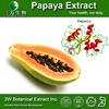 100% Natural Papain Extract/Papain Powder Extract Food Grade