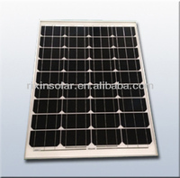 12V/ 80W Monocrystalline silicon cheap price per watt solar panels in china