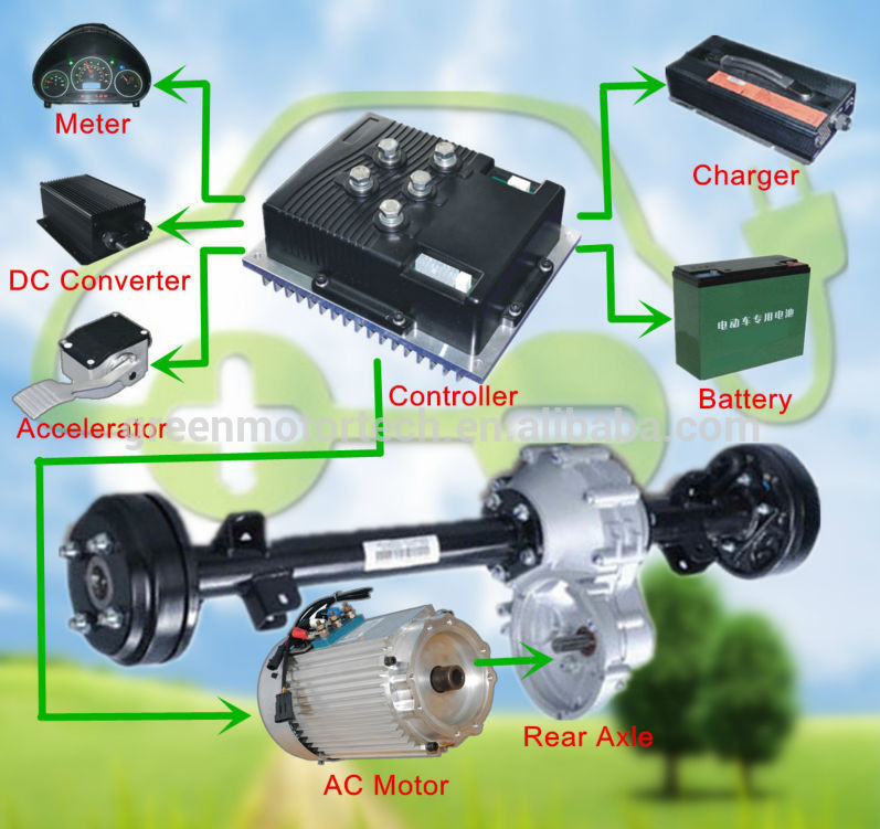 electric_tricycle_drive_kit_with_AC_motor (2)