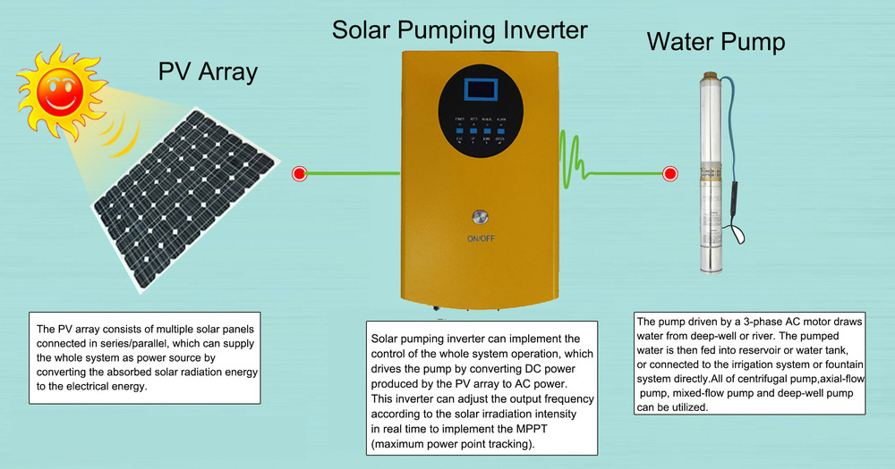 Awesome Controlled Vfd Pump Wiring Diagram Images - Wiring Ideas For ...