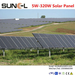solar energy product to import to south africa
