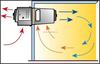 Tecumseh Monoblock condensing unit for cold storage room
