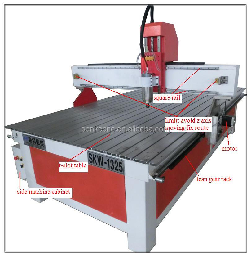 cnc machine factory in jinan wood router machine direct sale for wood ...