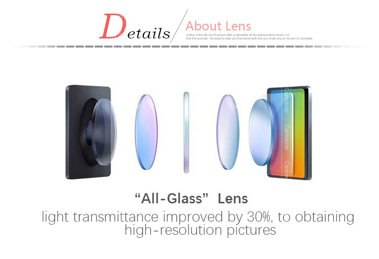 about lens