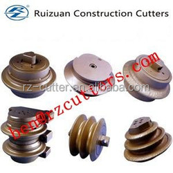 roller disc cutter/shield driving cutters
